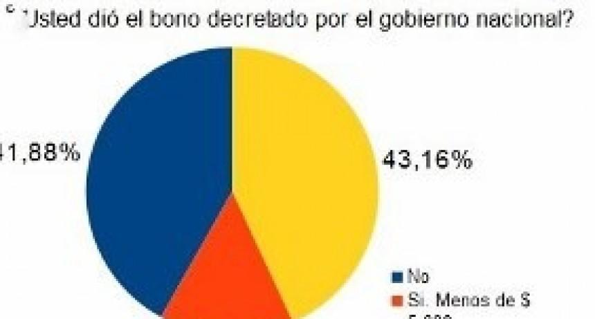 Mas de 25 PyMEs cierran por día en Argentina