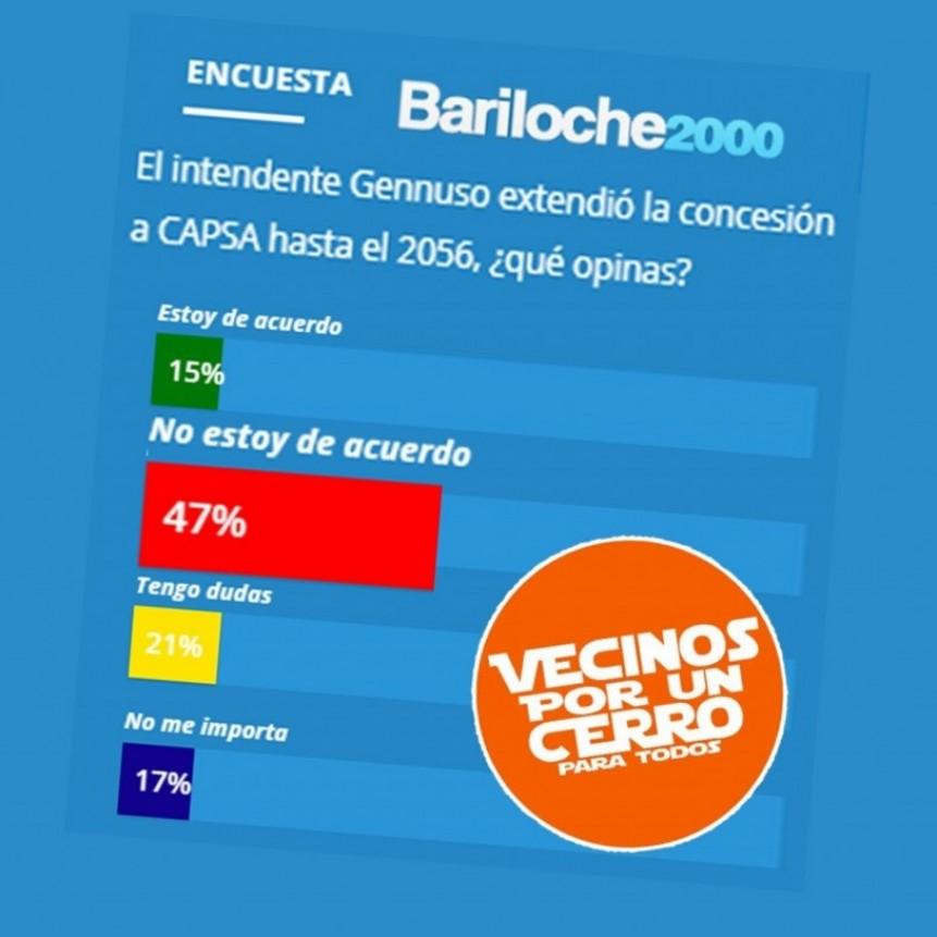 """La """"mala fe"""" de quienes no acordamos con la entrega del Cerro Catedral. / Café a la Turca Express 4/06/2020"""